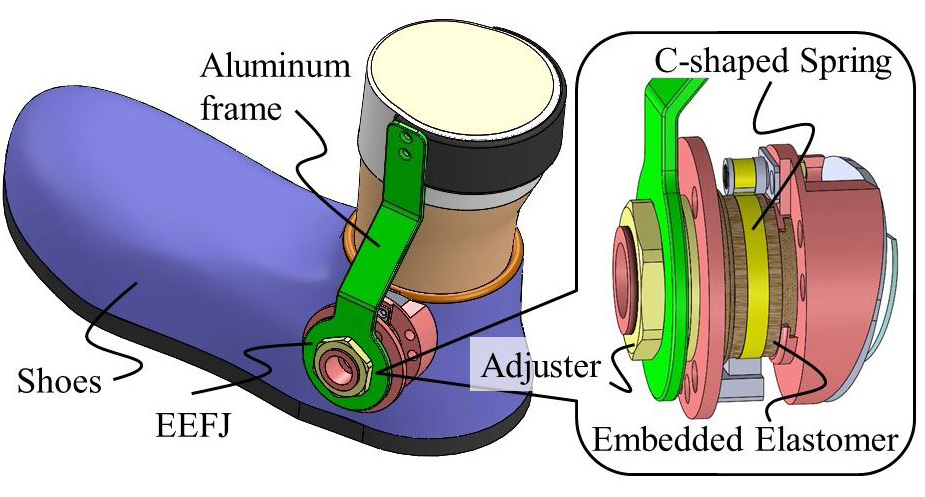 Development of Ankle Support Shoes with Elastomer-Embedded Flexible Joints