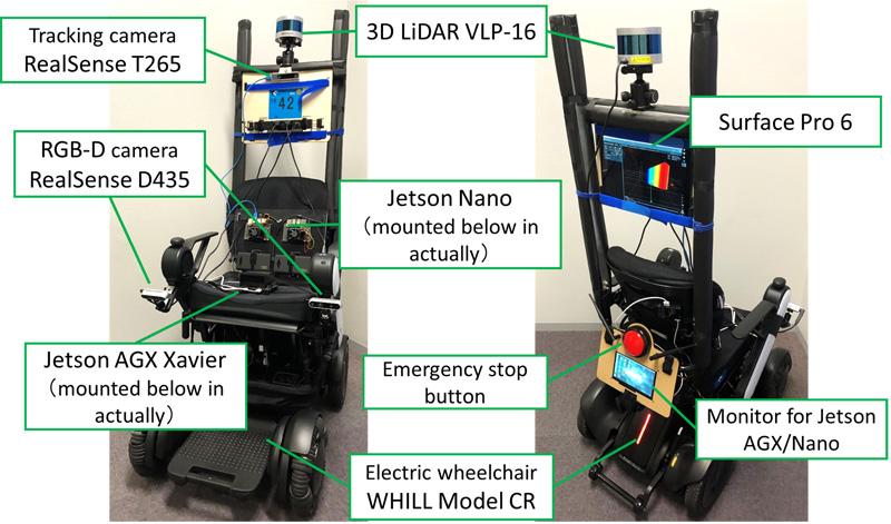 Automatic Generation of Multidestination Routes for Autonomous Wheelchairs