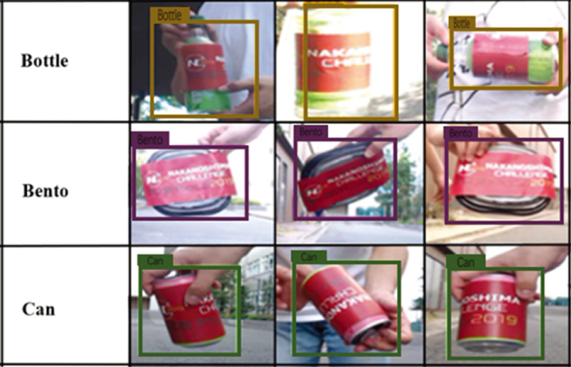 Garbage Detection Using YOLOv3 in Nakanoshima Challenge
