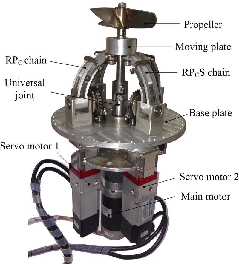Numerical Investigation on Hydrodynamic Performance of a Ducted Propeller for Vectored Underwater Robot