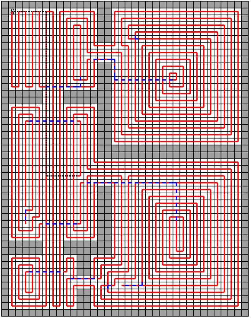Generation of Optimal Coverage Paths for Mobile Robots Using Hybrid Genetic Algorithm