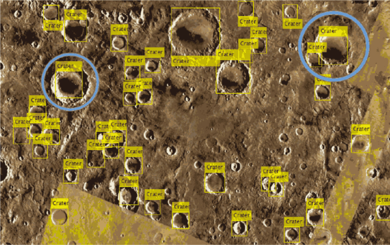 Position Identification Using Image Processing for UAV Flights in Martian Atmosphere
