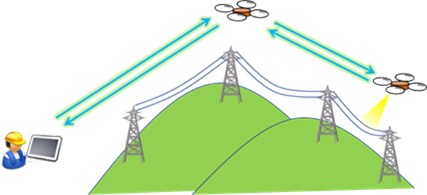Propagation Measurements of Multi-Hop Command and Telemetry Communications System in the 169 MHz Band for Drones