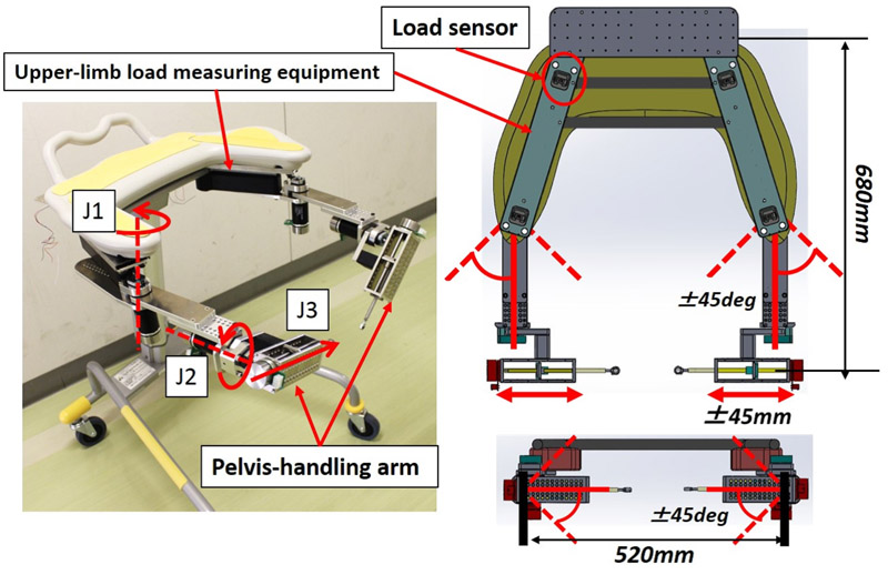 Proposal of Wheeled Gait-Training Walker with Dual-Assist Arms and Preliminary Pelvis-Handling Control
