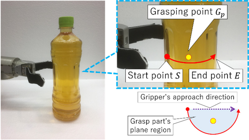 Object Grasping Instructions to Support Robot by Laser Beam One Drag Operations