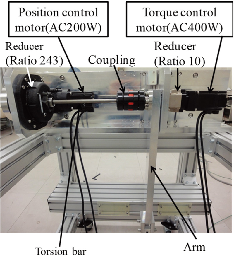 Impedance Control Considering Velocity Saturation of a Series Elasticity System with a Motor