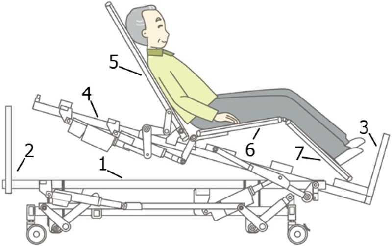 Development and Clinical Evaluation of Bed with Standing-Up Function