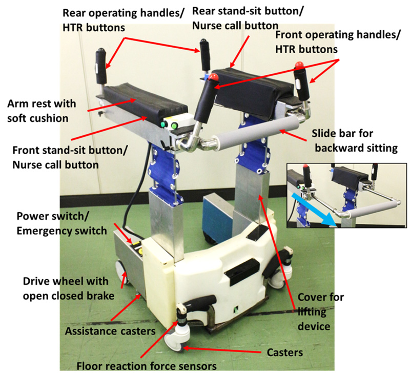 Design of an Indoor Robotic Walking Care Device for Daily-Activity Activation of the Elderly