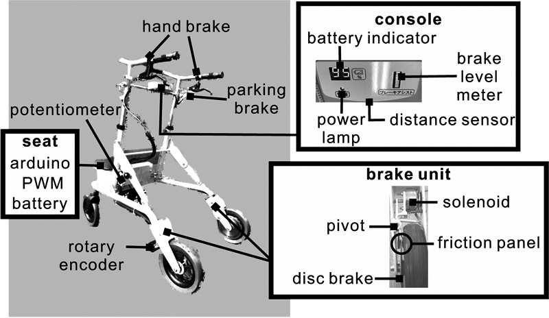 User-Adaptive Brake Assist System for Rolling Walkers